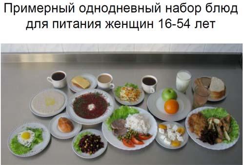 Рацион питания для женщины с шестнадцати до пятидесяти четырех лет