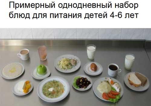 Дневной рацион питания для детей от четырех до шести лет