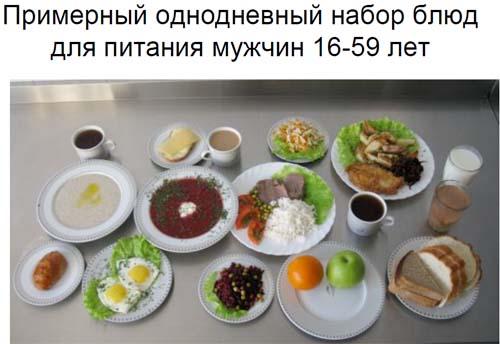 Полный дневной рацион питания для мужчин