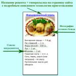 odna_Kartochka