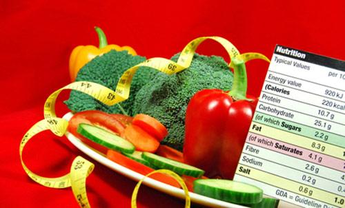 Белки, жиры и углеводы в системе Мишеля Монтиньяка
