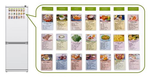 Как оформить меню