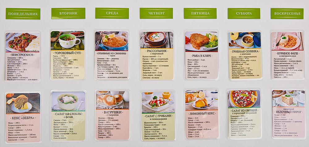 меню на неделю для семьи с рецептами