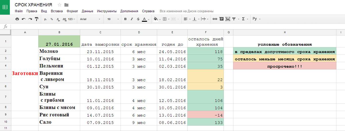 Пример таблицы учета полуфабрикатов в морозилке