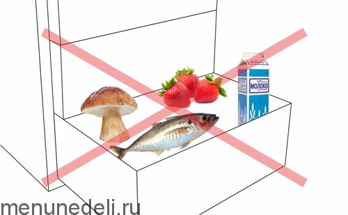 Zamorozka produktov-shema