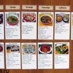 Магнитные карточки меню на неделю