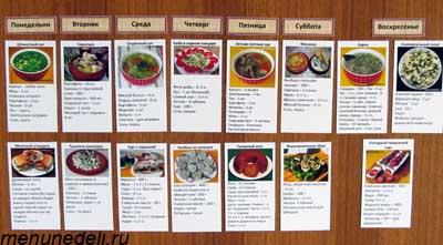 меню на неделю правильного питания для детей