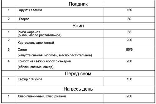 Почтовый индекс в спбгикит
